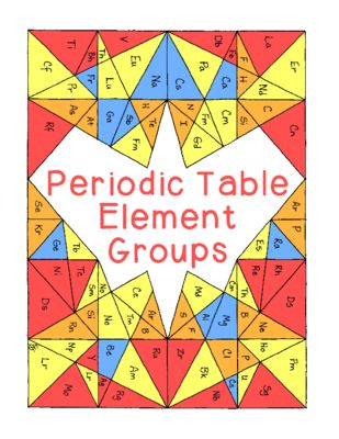 Coloring Pages Periodic Table of Elements Category Activity Groups