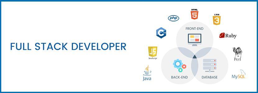 full stack developer resume hire it