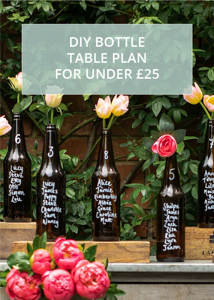 DIY Bottle Table Plan for Under £25!