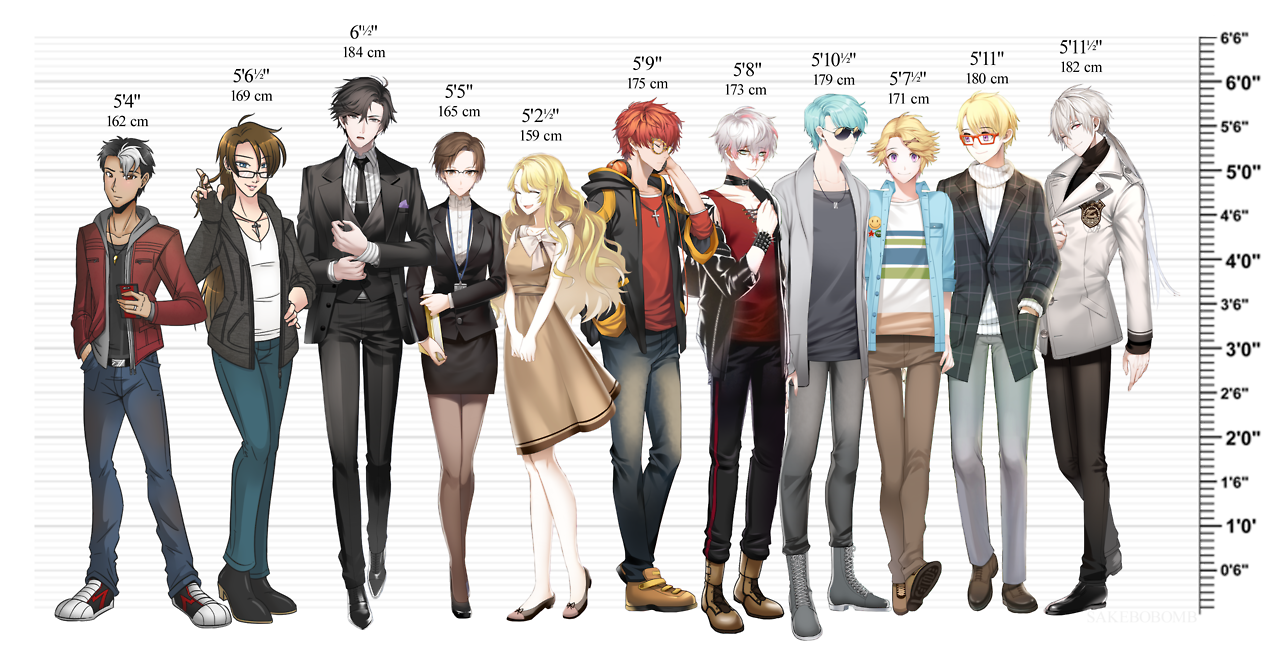 I Decided To Do A Inchesfeet Height Chart For Myself From Scratch