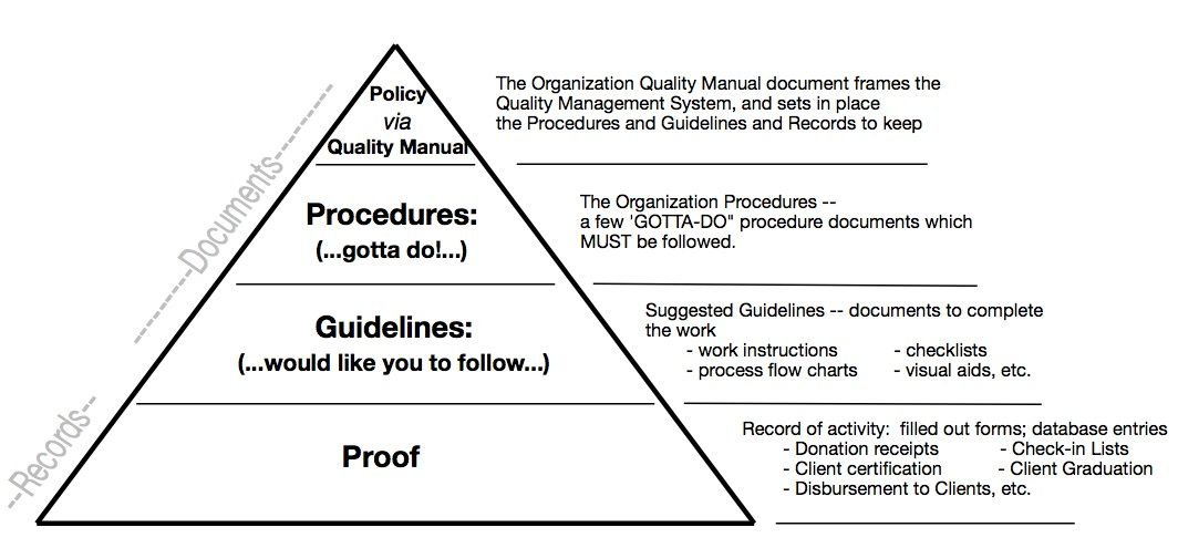 quality policy example - Google Search Quality Management - procedure manual template