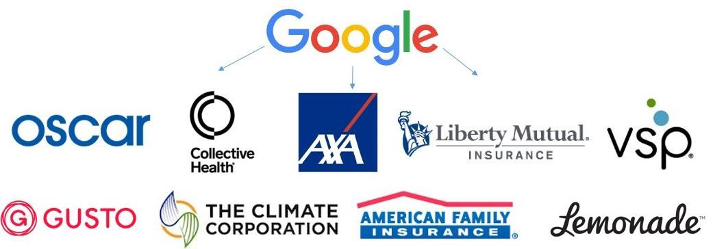 Google Has Invested In Insurance Startups Including Collective