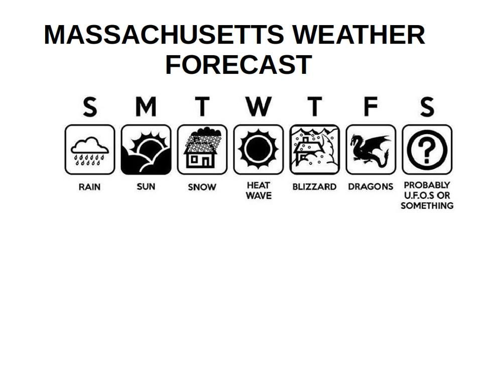 This pretty much sums it up. Be ready for ANY weather, call Advance Air. www.advanceair.net