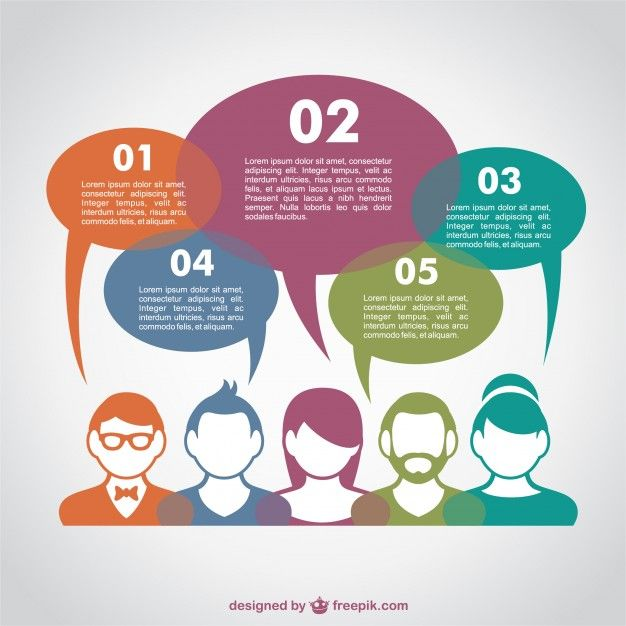 Download Communication Infographic With Colorful Avatars And Speech Bubbles For Free Vector Free Infographic Web Design