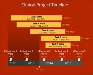 Clinical Project Powerpoint Timeline Ppt Template  Things To Wear