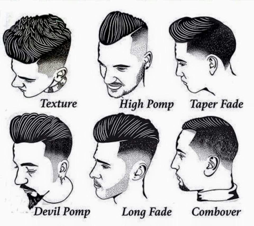 Best 25 cortes para hombres modernos ideas on pinterest peinados modernos para hombre - Peinados modernos de hombre ...