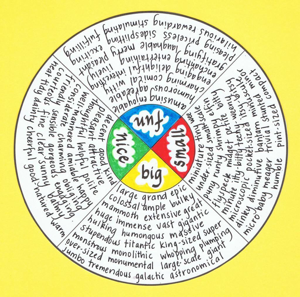 Adjective Wheel