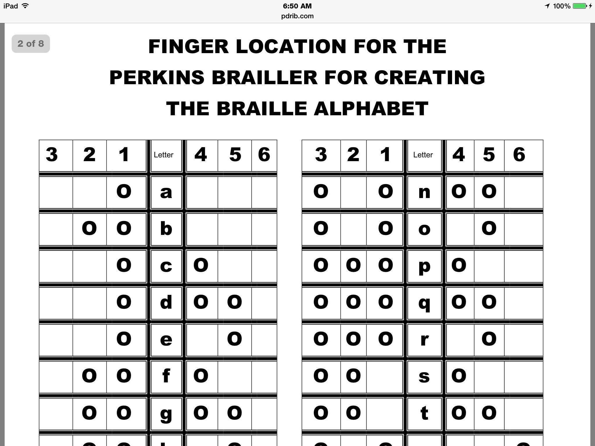 5 Best Of Braille Worksheets Braille Worksheets 5 Best