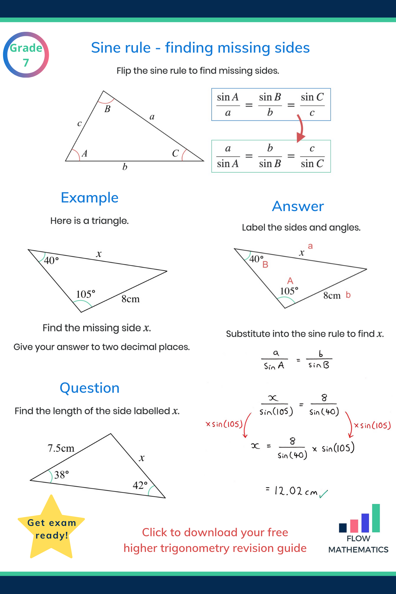 Higher Trigonometry Revision Guide In