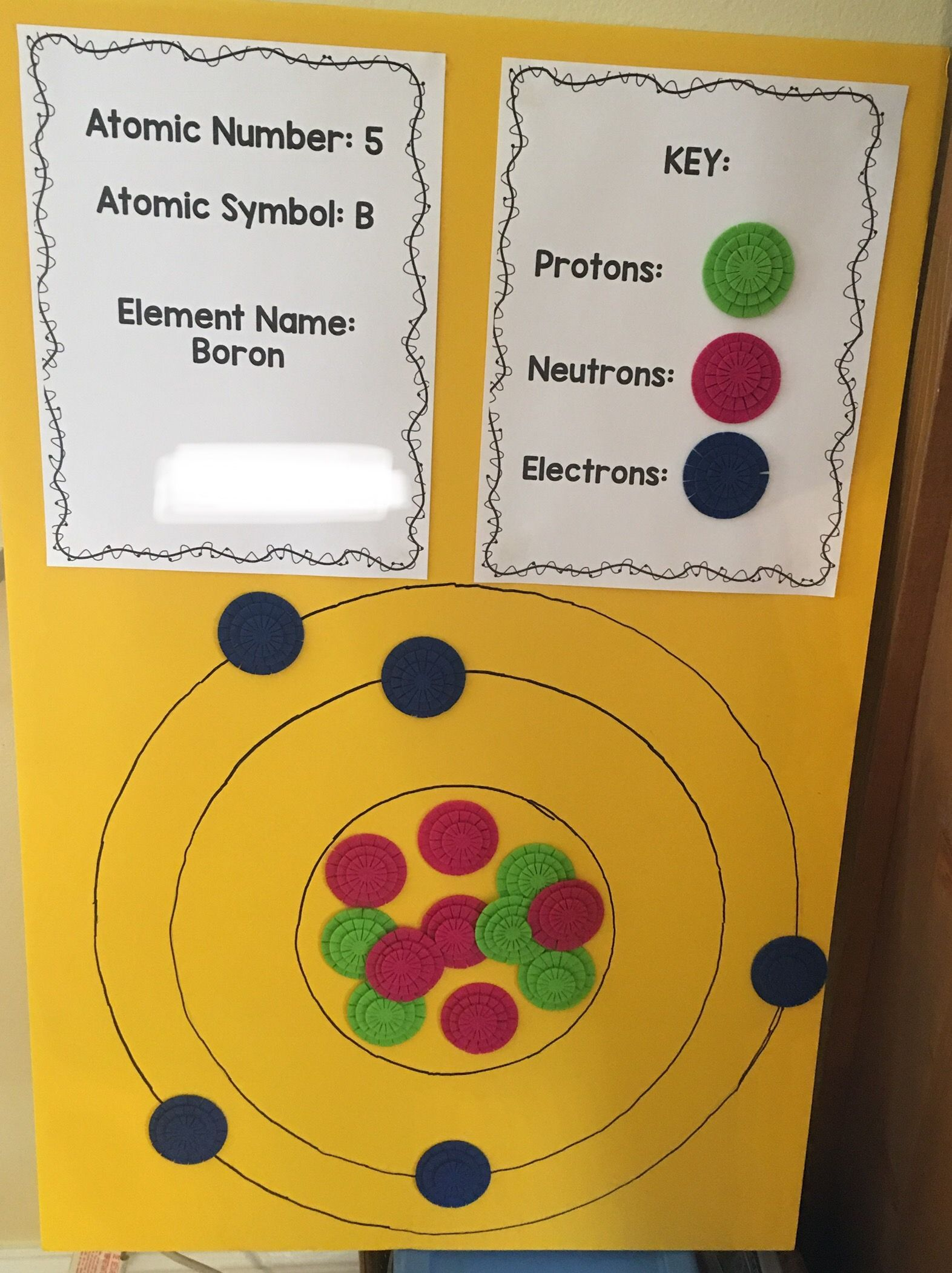 Boron Atomic Model