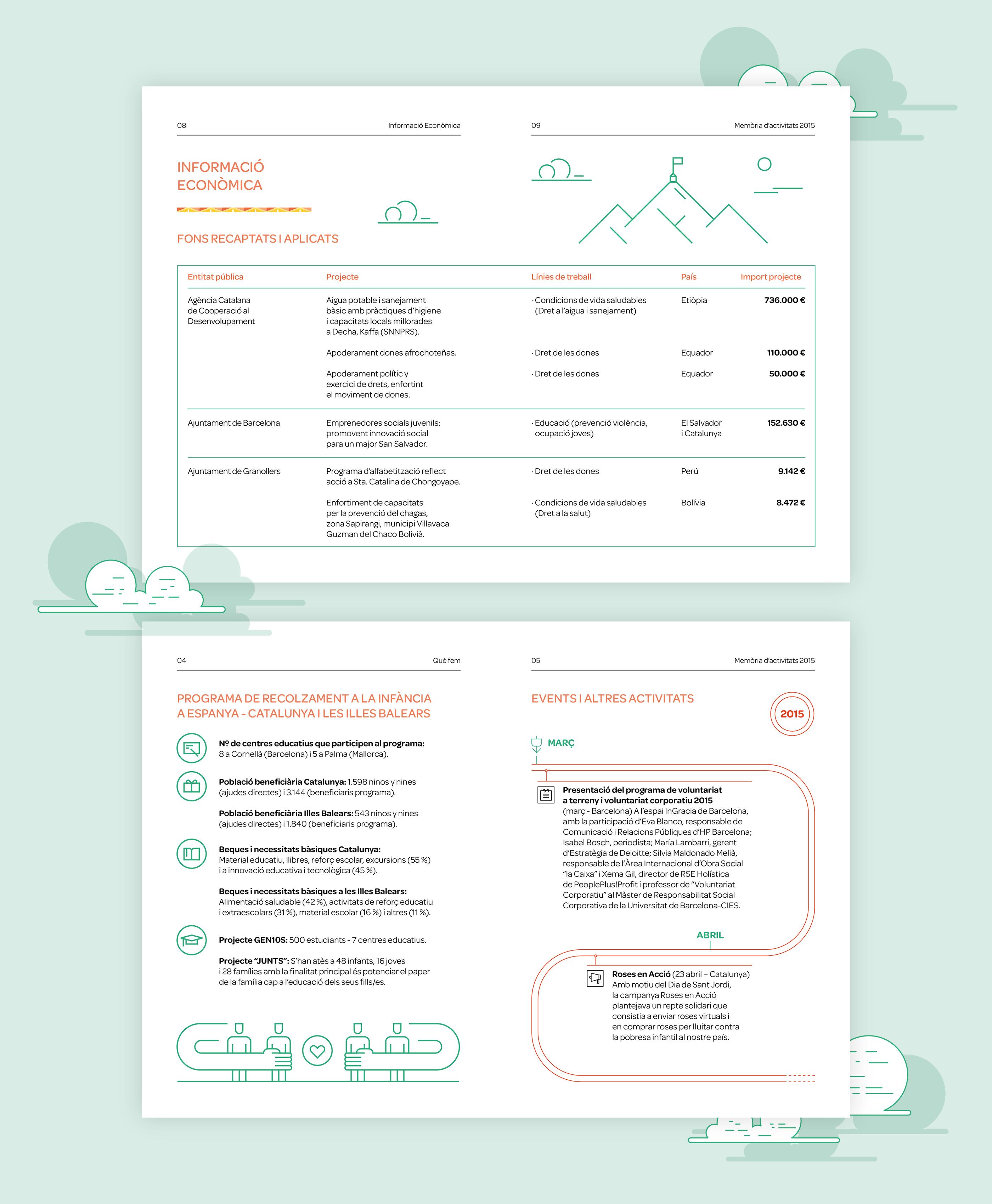 Ayuda en Acci³n 2015 Annual Report Graphic Design