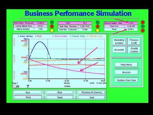 Bpek (business Analysis Software) Service - Buy Management - business analysis