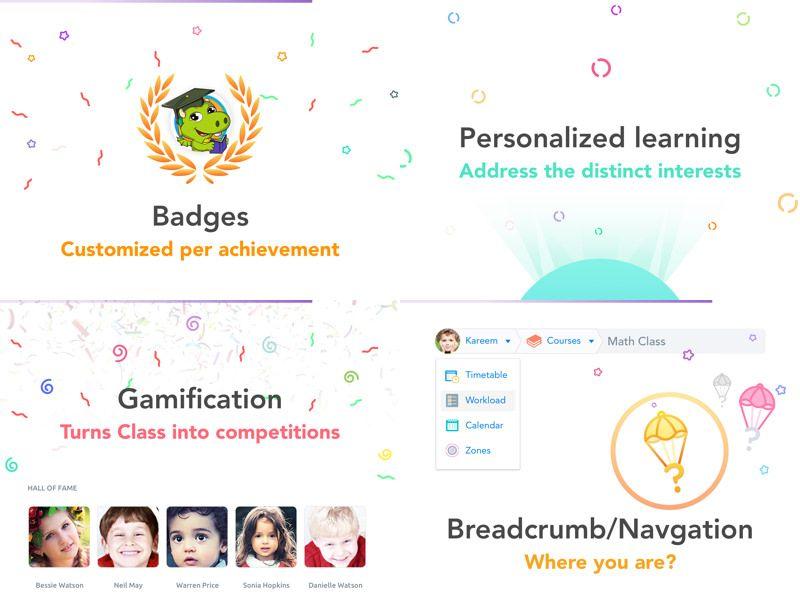 Bedopedia presentation Product presentation