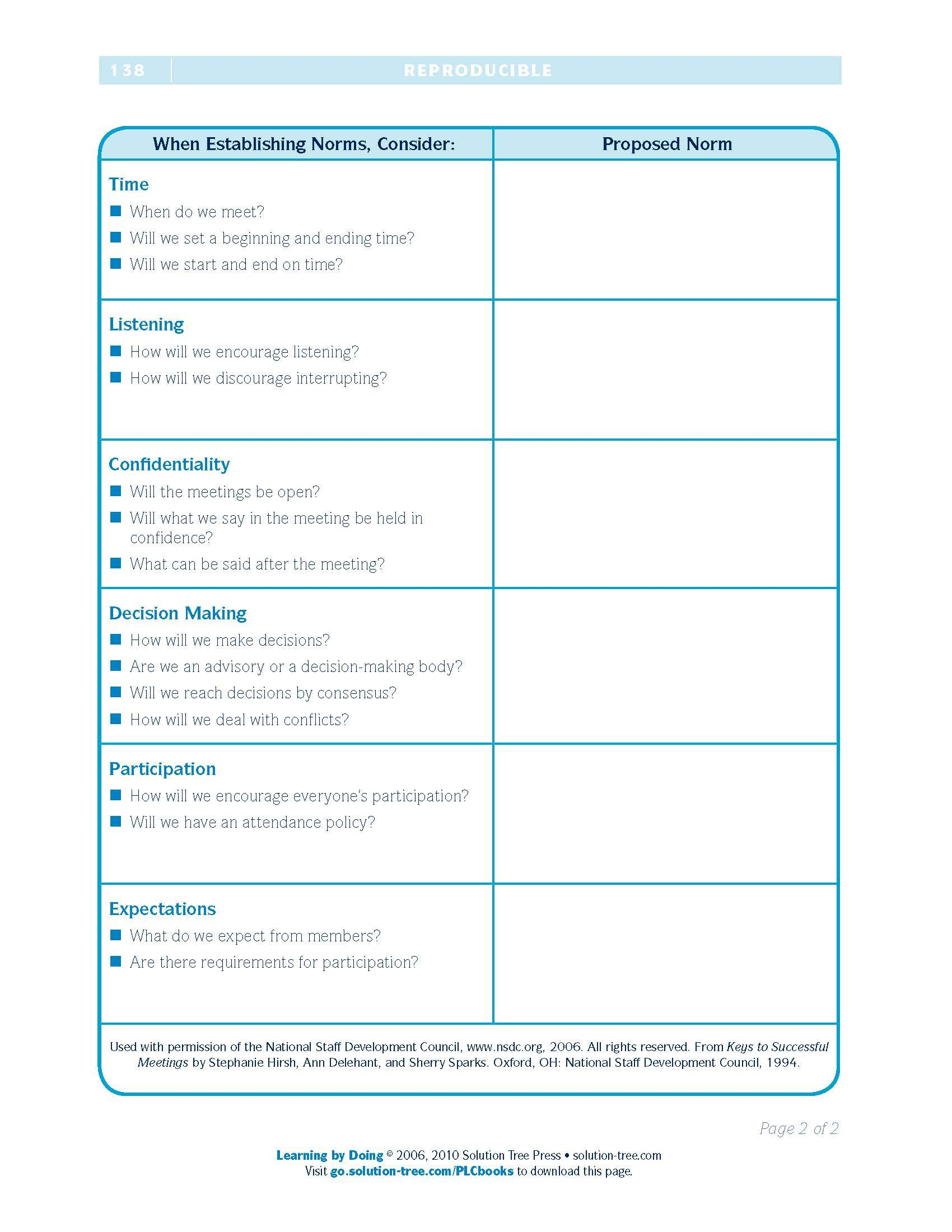 Developing Norms Page 2