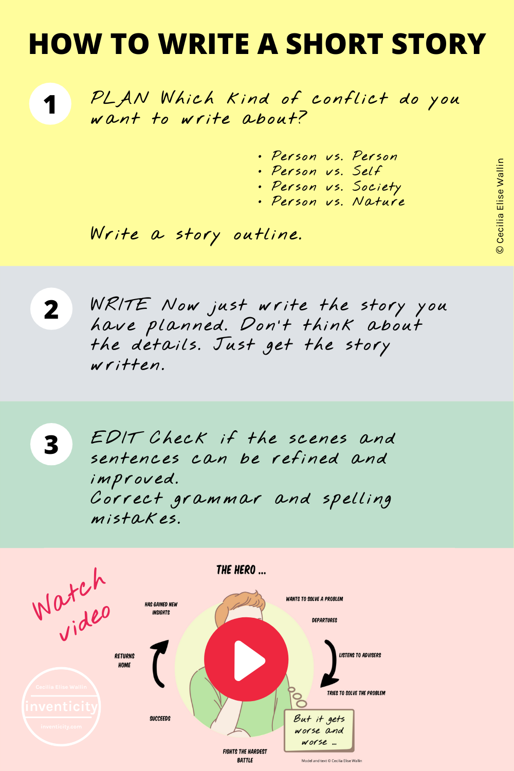 How To Write a Short Story  Step by Step  Blog help, Blog tips