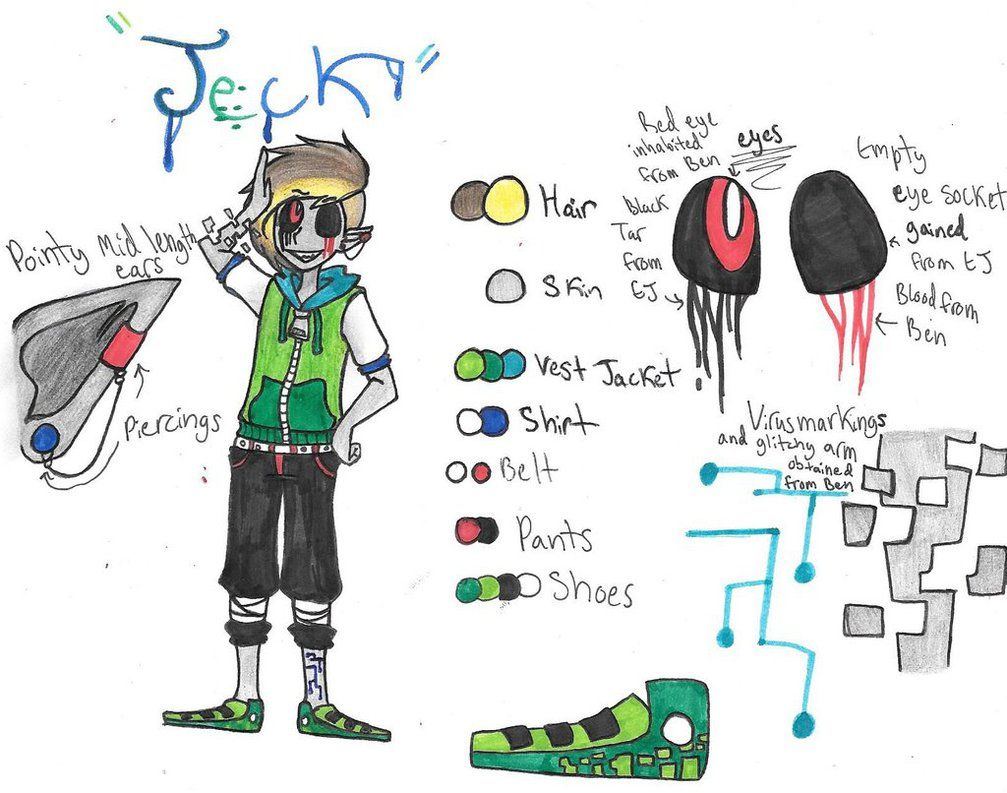 Piercing bump filled with blood  eyeless jack and BENS love child  Creepy  Pinterest  Eyeless