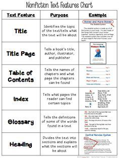 Free Text Features Chart Tells The Name Purpose And Gives An Example Of 18 Diffe