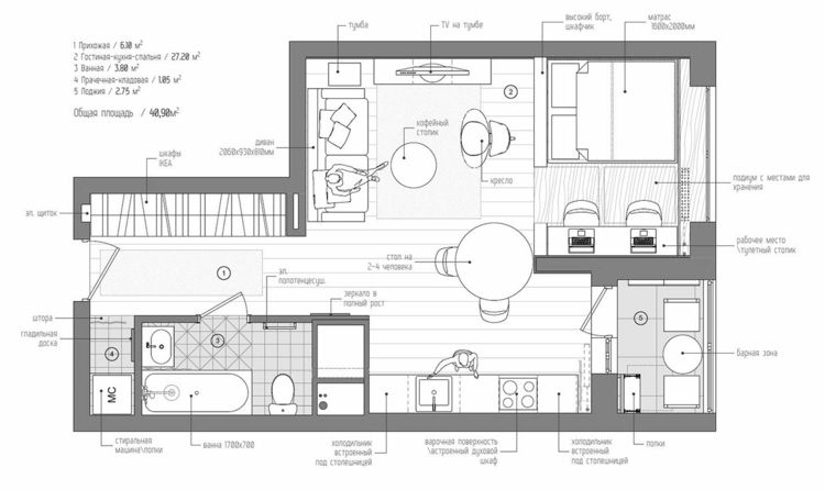1 Zimmer Wohnung einrichten - Der Grundriss des Apartments design