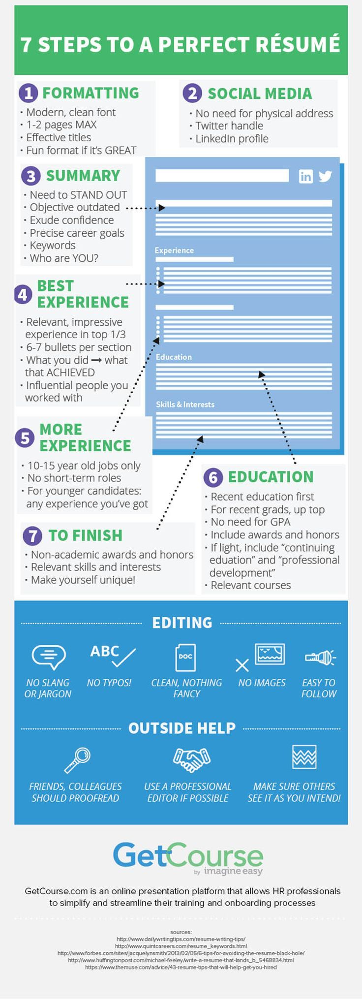 Infographic 7 Steps to a Perfect Resume | Infographics Creator ...