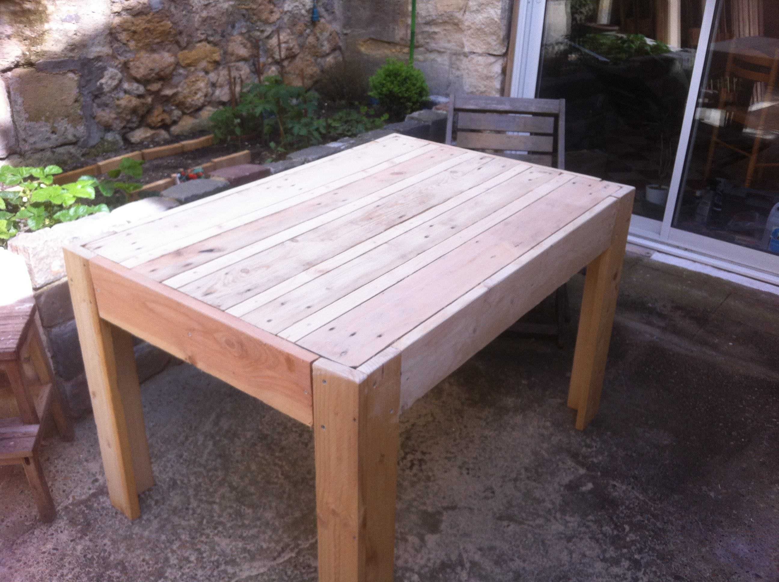 Just A Simple Pallet Table 1001 Pallets Pallet Table Pallet Diy Home Furniture