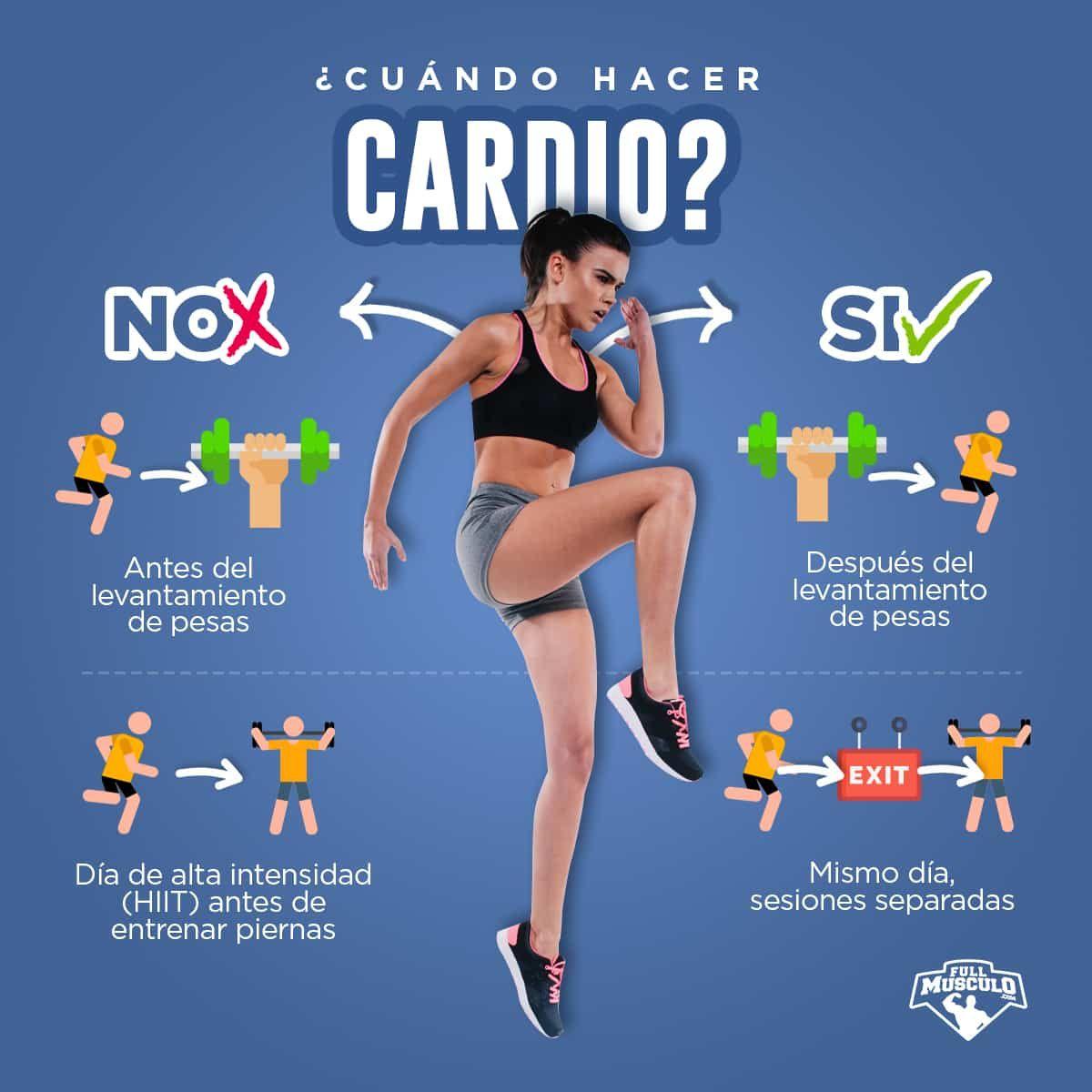 Cuánto Tiempo De Cardio Debo Hacer Al Día Fullmusculo Rutinas De Entrenamiento Con Pesas Rutinas De Entrenamiento Cardio