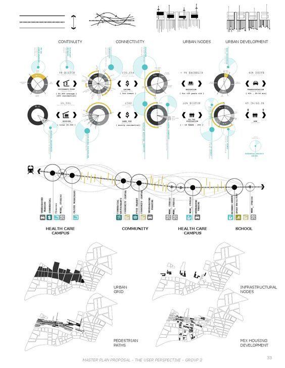HARVARD    GSD  MELNEA CASS BOULEVARD   Urban design    diagram     Urban analysis  Urban mapping