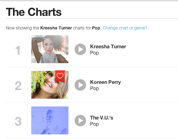 Kreesha Reaches 1 On Reverbnation Charts Pop Charts Timing Is Everything Chart
