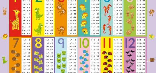 Tablas de multiplicar (10)