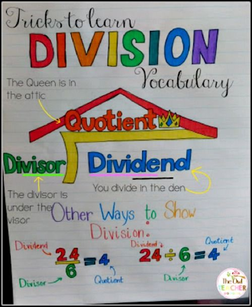 Area Model Division | Hang It Up (Anchor Charts) | Pinterest ...