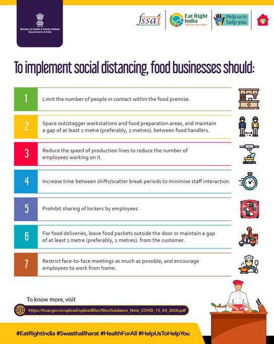 (1) FSSAI (fssaiindia) / Twitter in 2020 Food safety