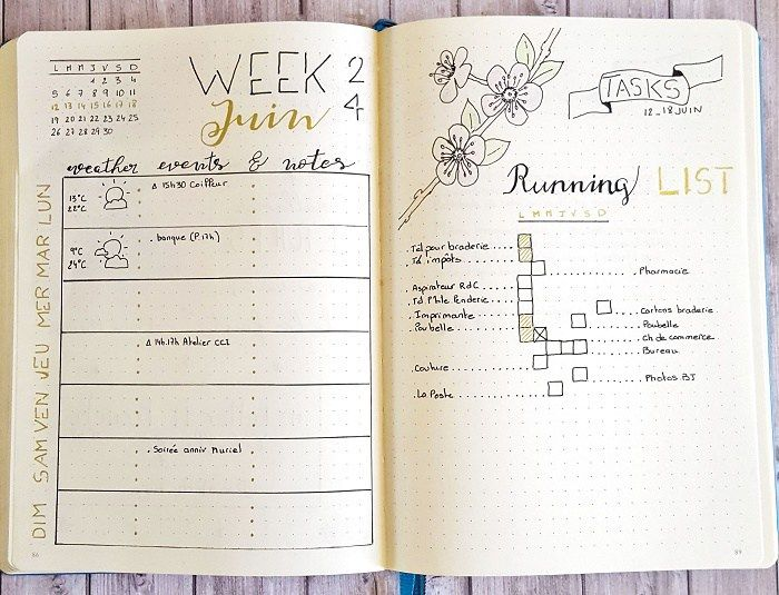 running list et bullet journal inspirations