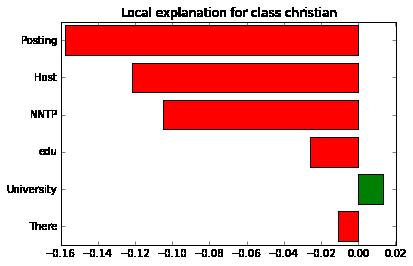 LIME - Local Interpretable Model-Agnostic | Python | Data