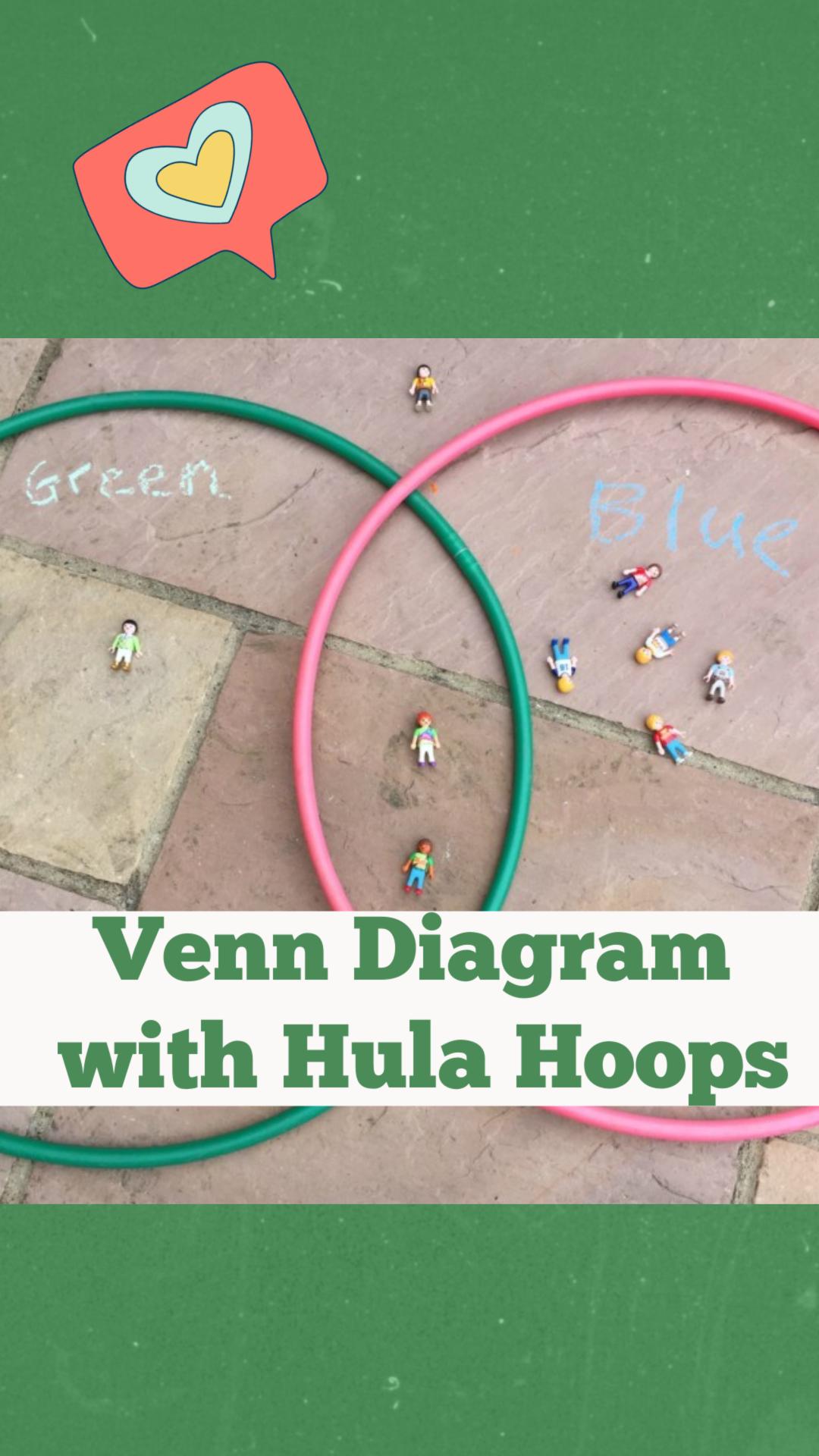 How To Make A Venn Diagram With Hula Hoops