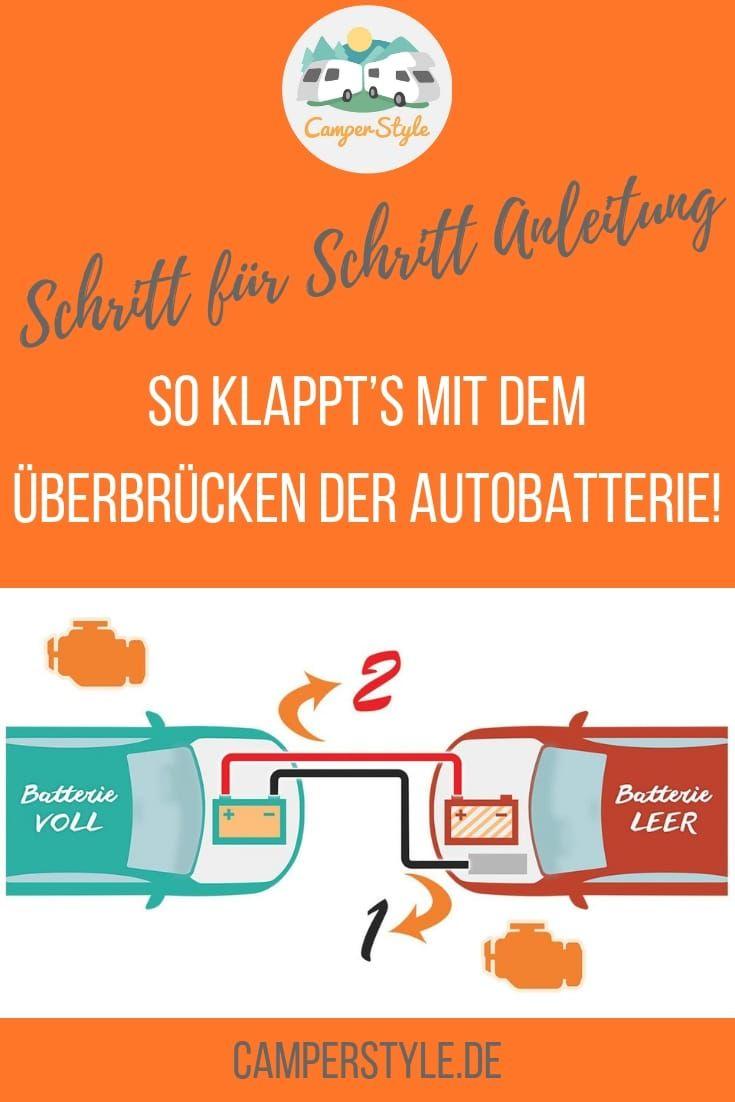 Wohnmobil Starterbatterie Leer