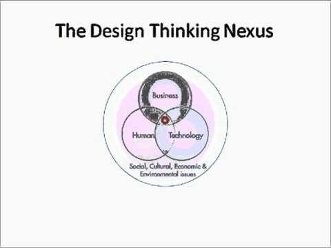 Stanford Webinar Design Thinking Method Not Magic Design Thinking Webinar Design Design Theory