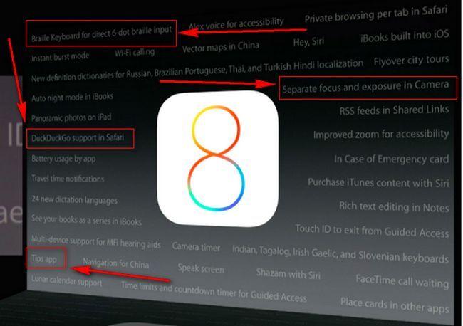 4 nuevas y muy interesantes características de las que no se habló en la presentación de la nueva nuevo sistema operativo móvil de Apple, iOS 8