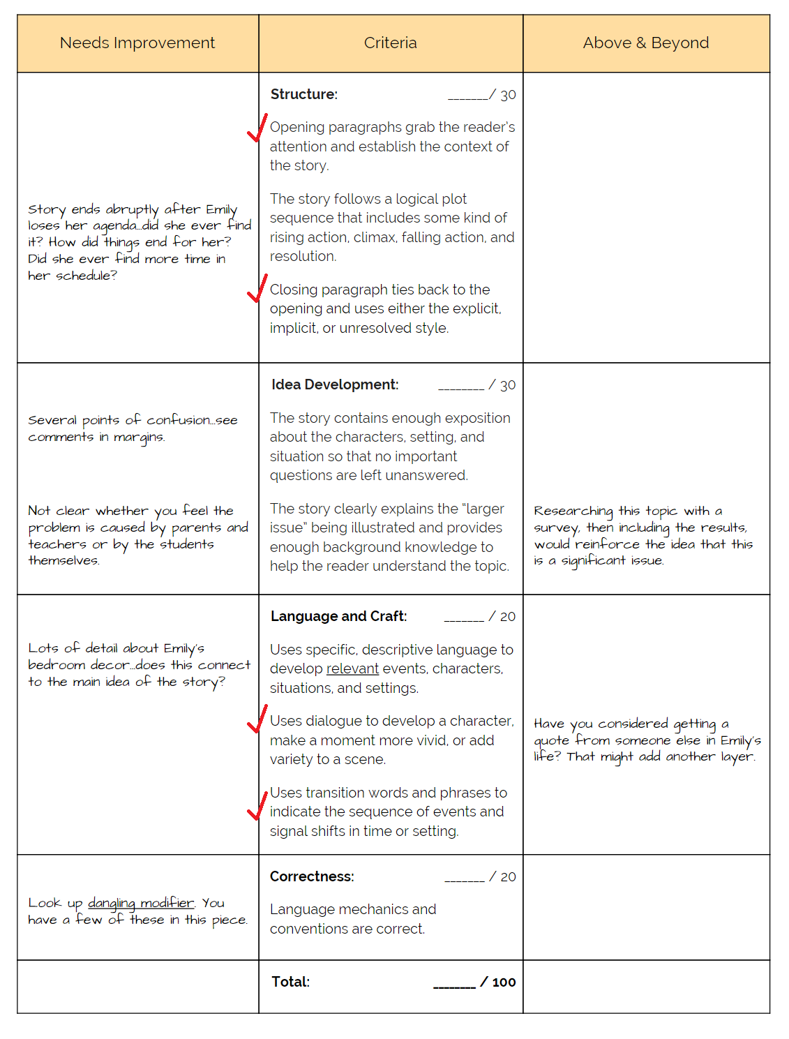 Workbooks teach-nology.com worksheets : How to Turn Rubric Scores into Grades | Rubrics, Scores and Teacher
