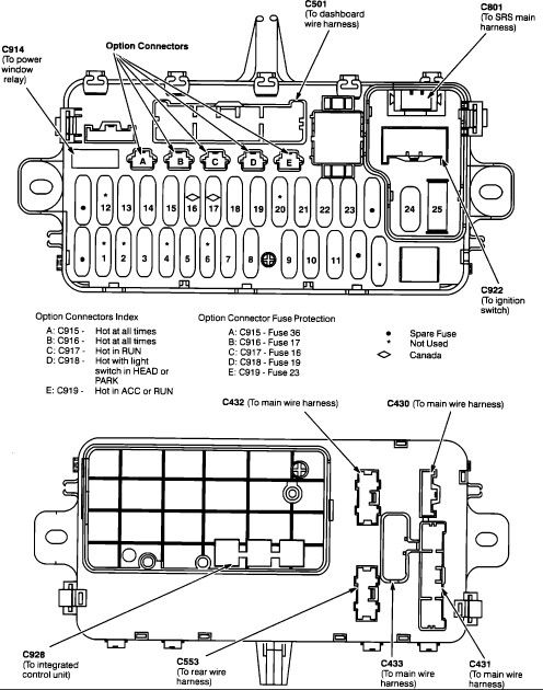 Del Sol  Eh6  In Car Fuse Panel Diagram