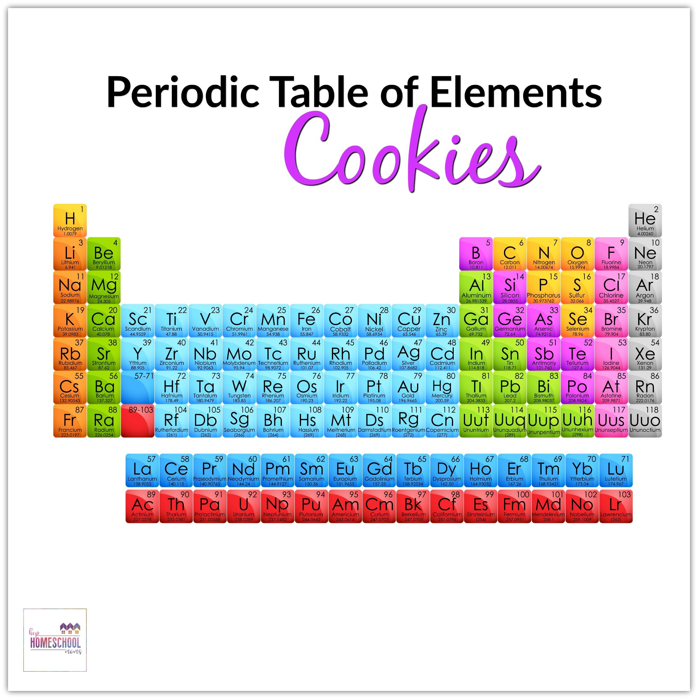 Periodic Table Of Elements Project With Cookies Element Project Periodic Table Periodic Table Project
