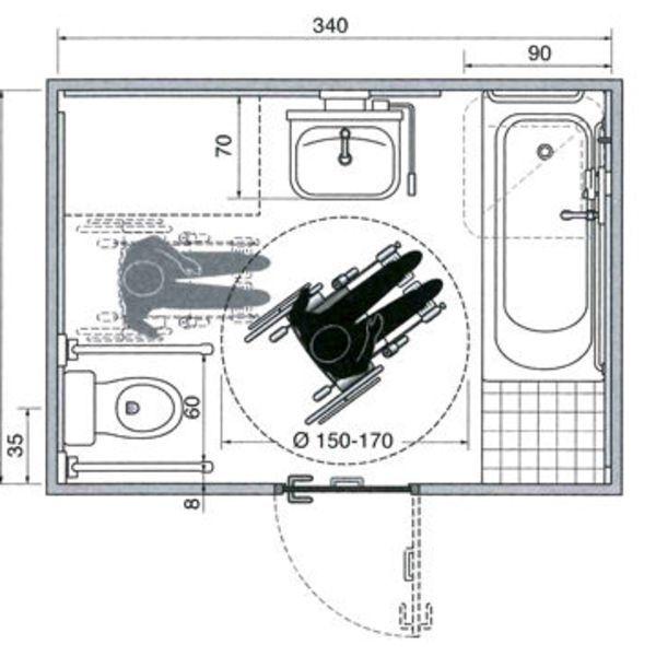 Les plans d 39 une salle de bains am nag e pour un fauteuil - Exemple amenagement salle de bain ...