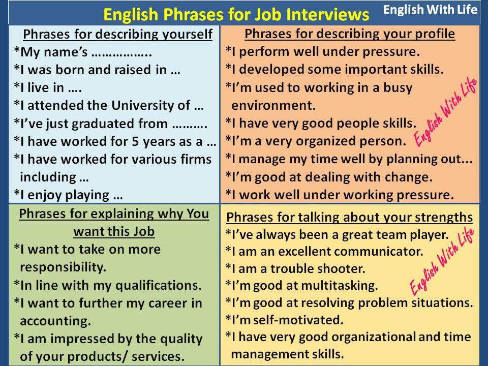 english-phrases-for-job-interviews   English Teaching Material