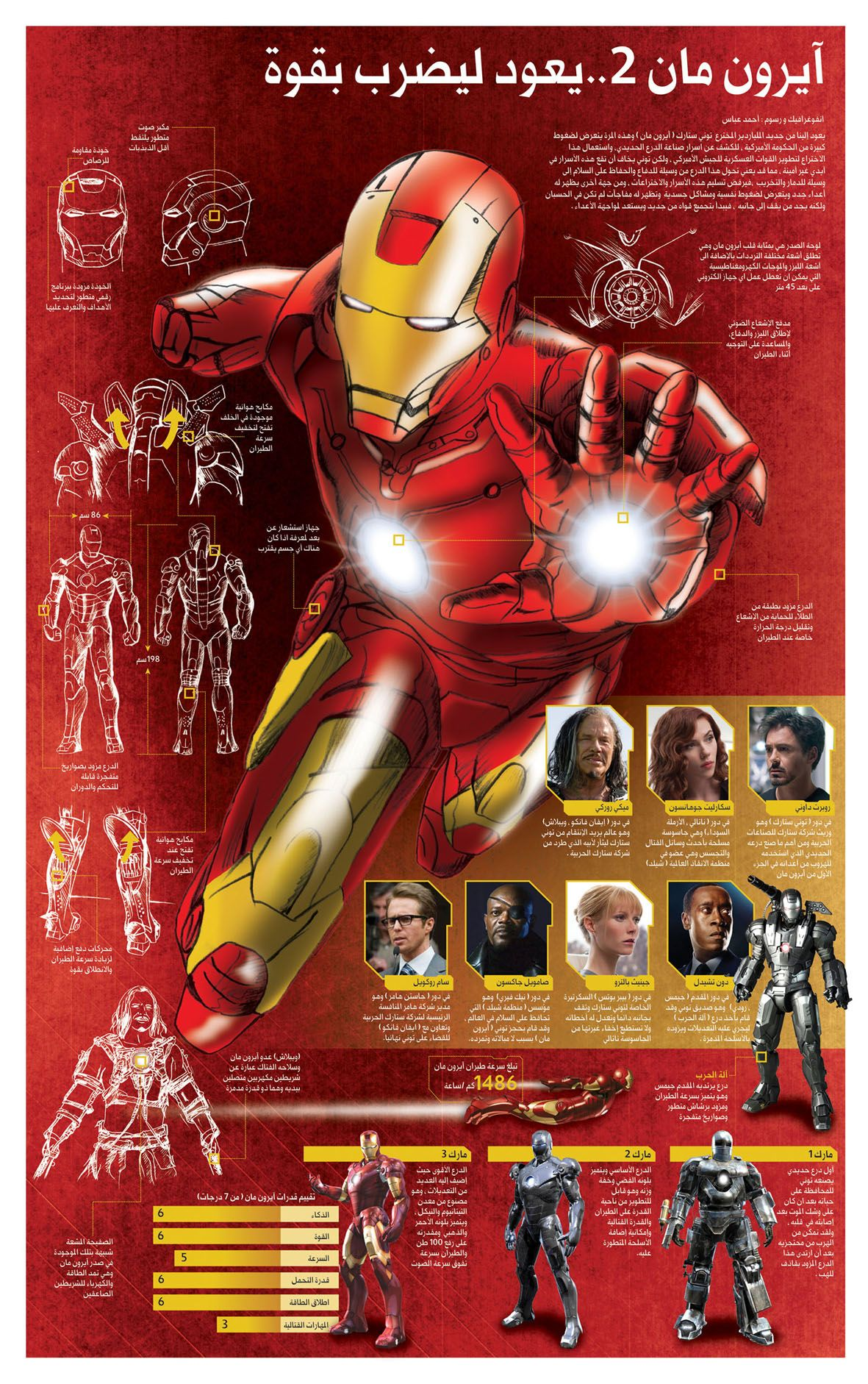 Subject To Change Due To Work In Progress Wip The Best Works Of The World Wide Web W3 Or Internet Open Im Superhero Infographic Iron Man Batman Universe