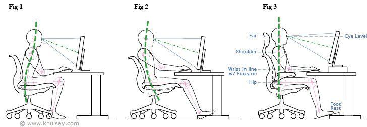 computer workstation seating posture ergonomics