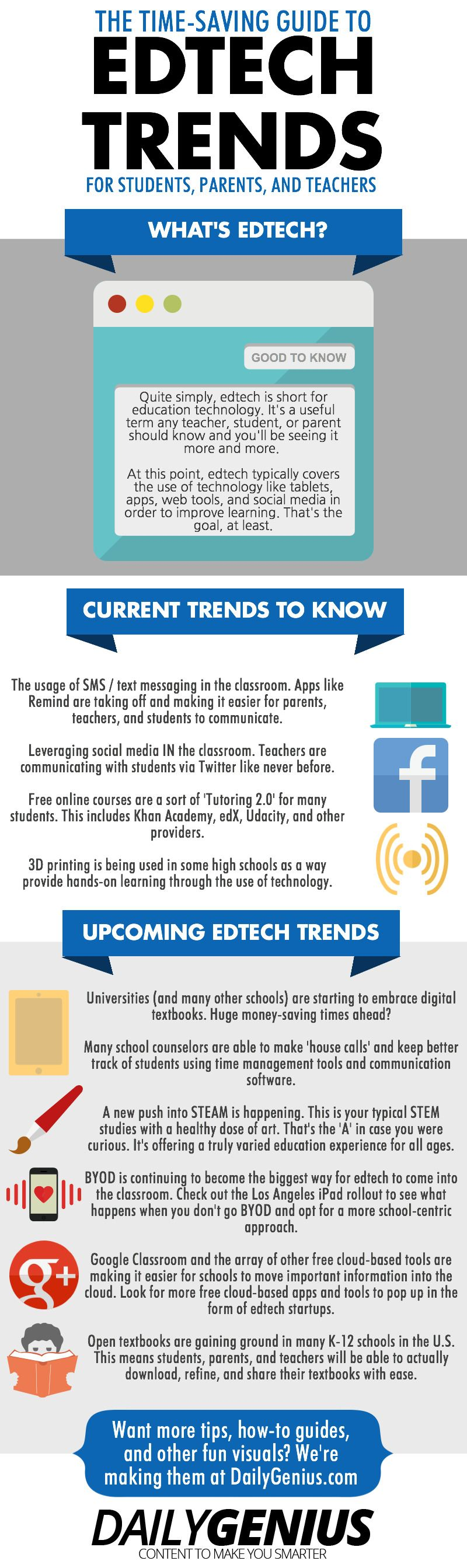 Current And Future Edtech Trends Teachers Should Know About Educational Infographic Educational Technology Instructional Technology