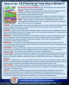 Twelve Fruits of the Holy Spirit