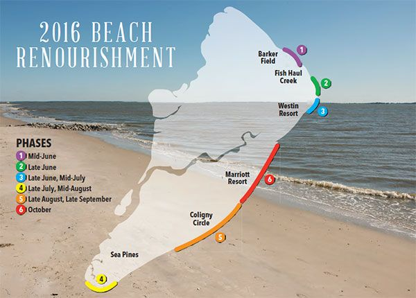 Hilton Head Island To S Up Beaches In Major Renourishment Project As Does Any Barrier On The Atlantic Is Constantly Trying