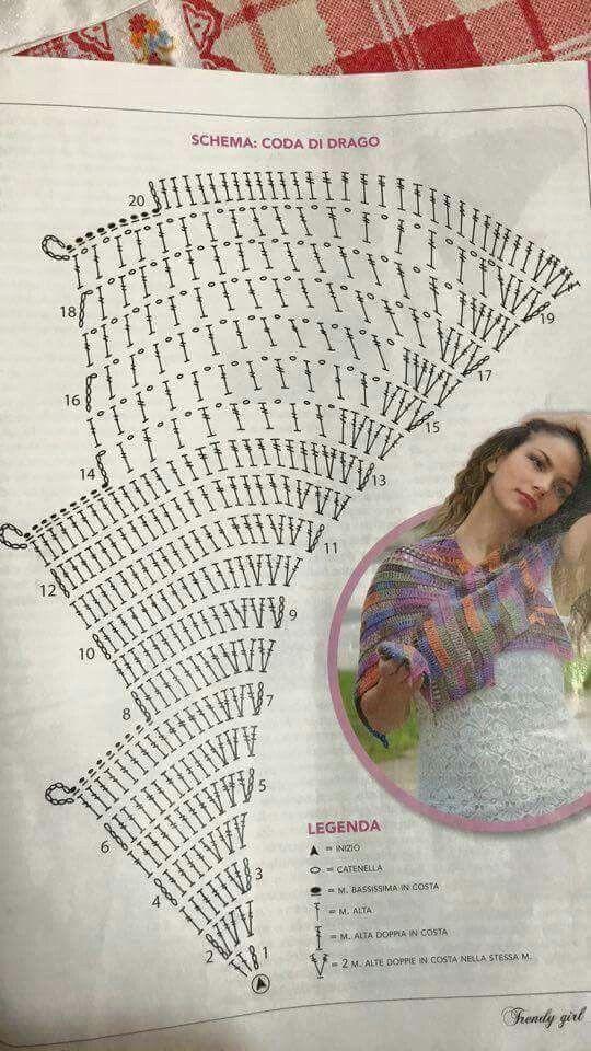 Chal cola de dragón. Crochet. | gráficos | Pinterest | Chal ...