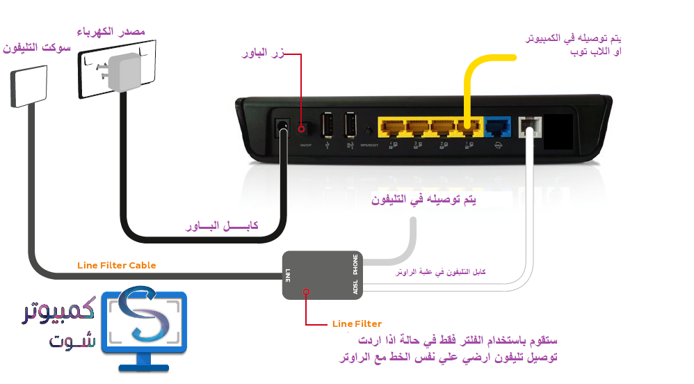 ضبط اعدادات راوتر اورنج Orangedsl لاول مرة 2020 Router Cable Power