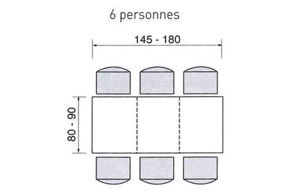 Merveilleux Cuisine Ou Salle Manger Quel Espace Prvoir Pour Une Table Future Interiors  And Room With Dimension Table