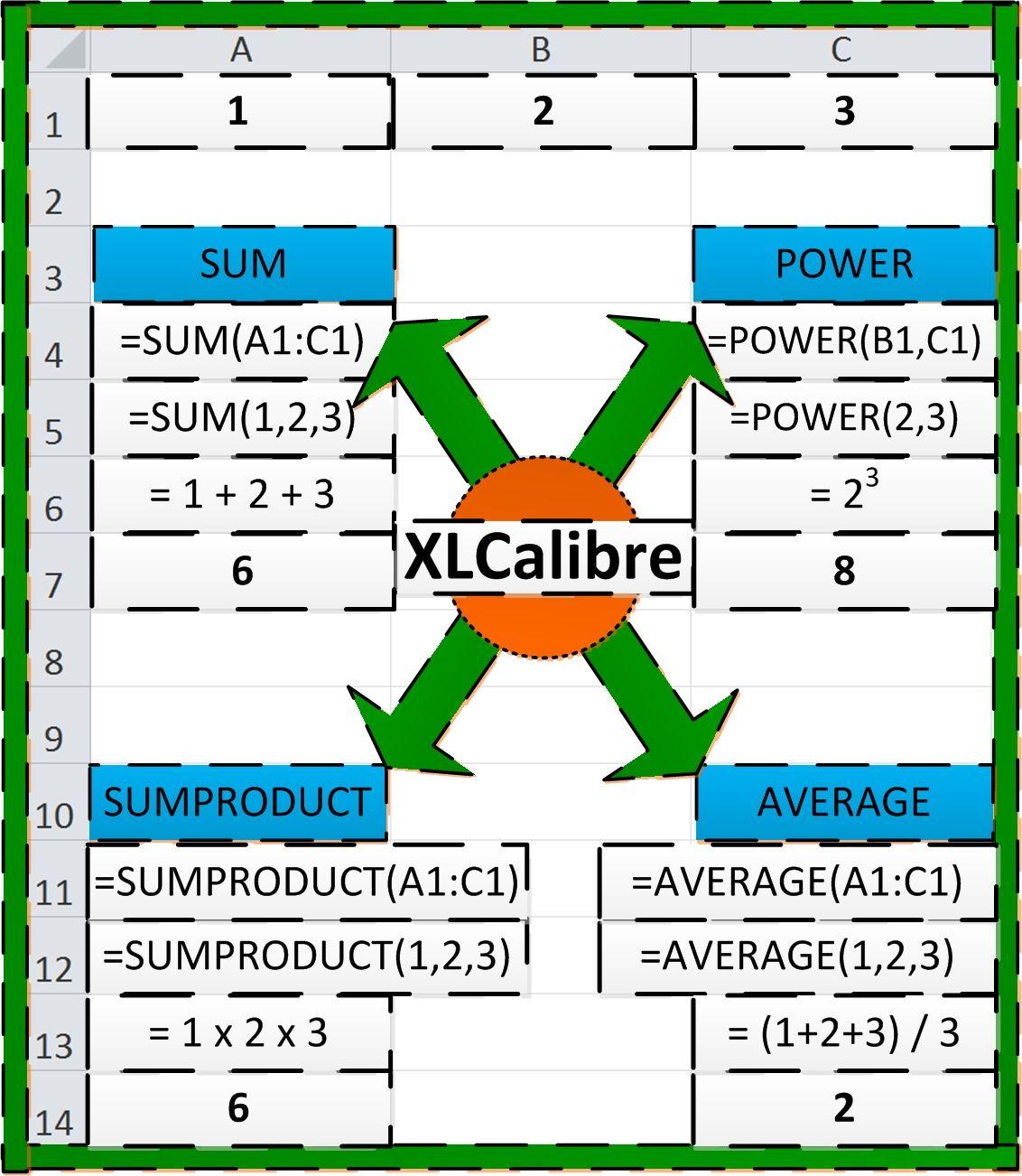 XLCalibre shows you four Excel math functions - SUM, AVERAGE ...